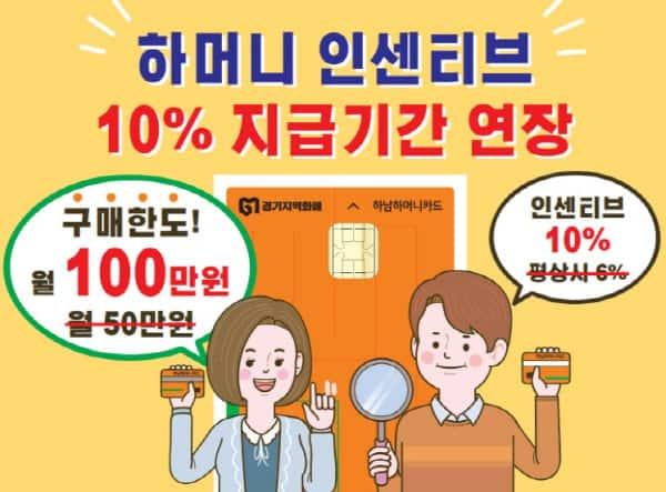 하머니카드 소비자 혜택 및 장점