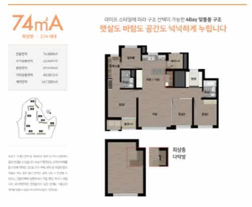 창원-마창대교-유보라-아이비파크-74A