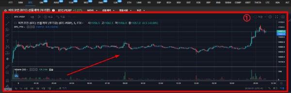 FTX-거래소-마진거래-차트-확인