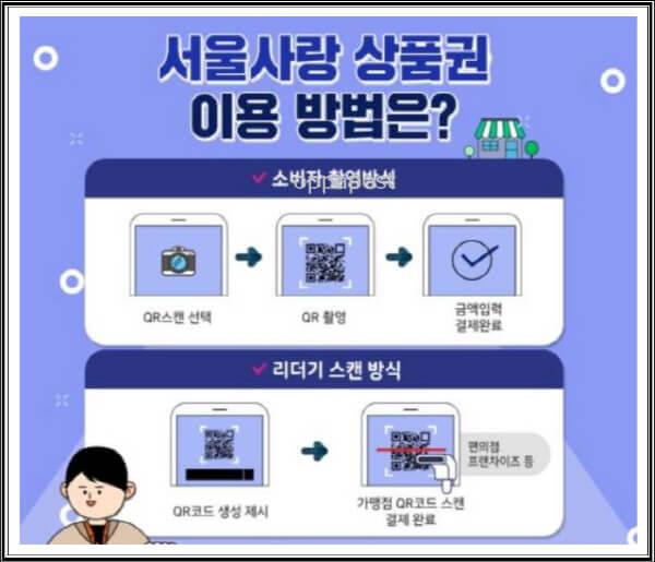 서울사랑상품권-결제-방법